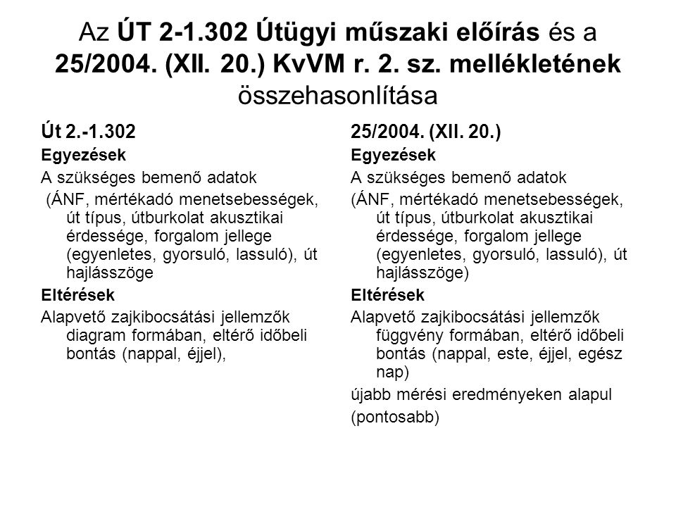 Az ÚT 2-1.302 Útügyi műszaki előírás és a 25/2004. (XII. 20.) KvVM r. 2. sz. mellékletének összehasonlítása Út 2.-1.302 Egyezések A szükséges bemenő a