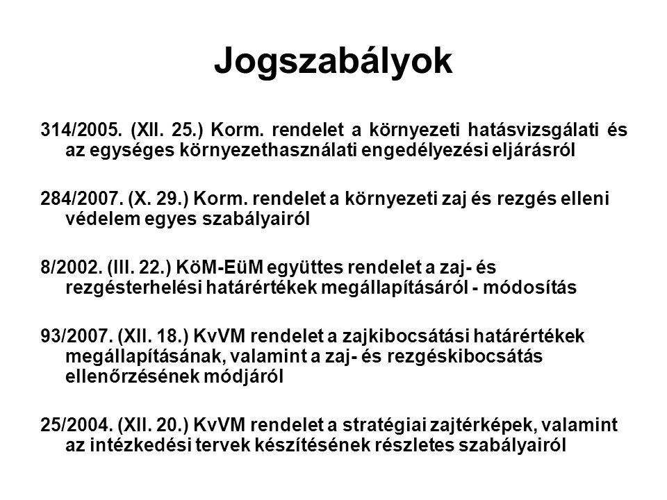 Jogszabályok 314/2005. (XII. 25.) Korm. rendelet a környezeti hatásvizsgálati és az egységes környezethasználati engedélyezési eljárásról 284/2007. (X