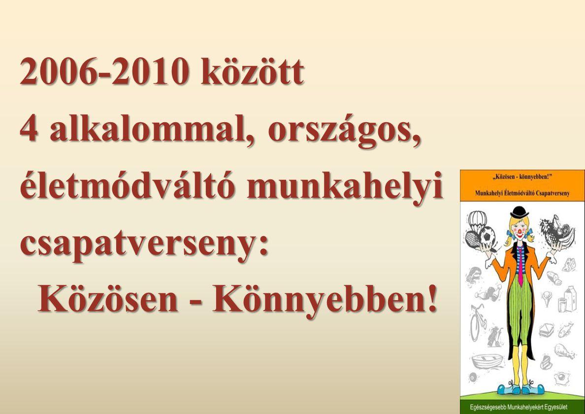 2006-2010 között 4 alkalommal, országos, életmódváltó munkahelyi csapatverseny: Közösen - Könnyebben.