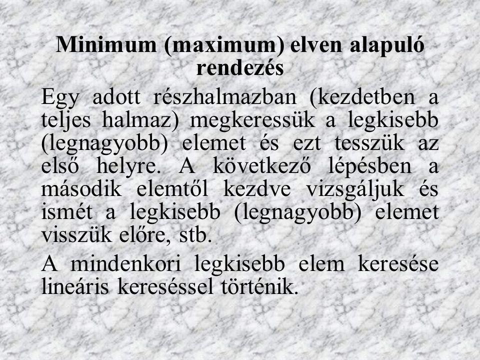 Minimum (maximum) elven alapuló rendezés Egy adott részhalmazban (kezdetben a teljes halmaz) megkeressük a legkisebb (legnagyobb) elemet és ezt tesszü