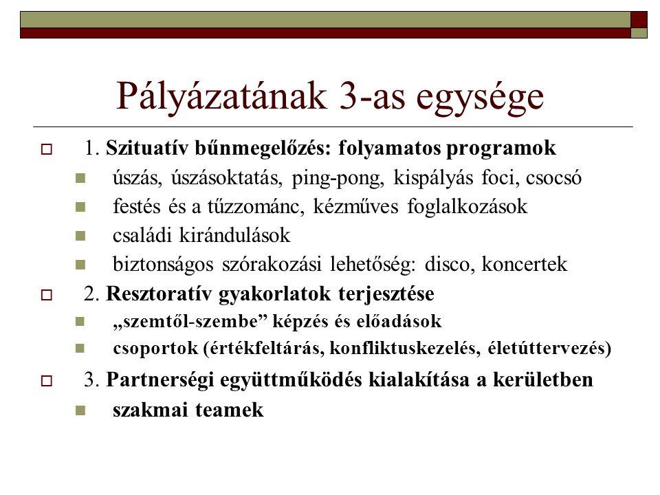 Együttműködő és közreműködő tagok  XVIII.ker.