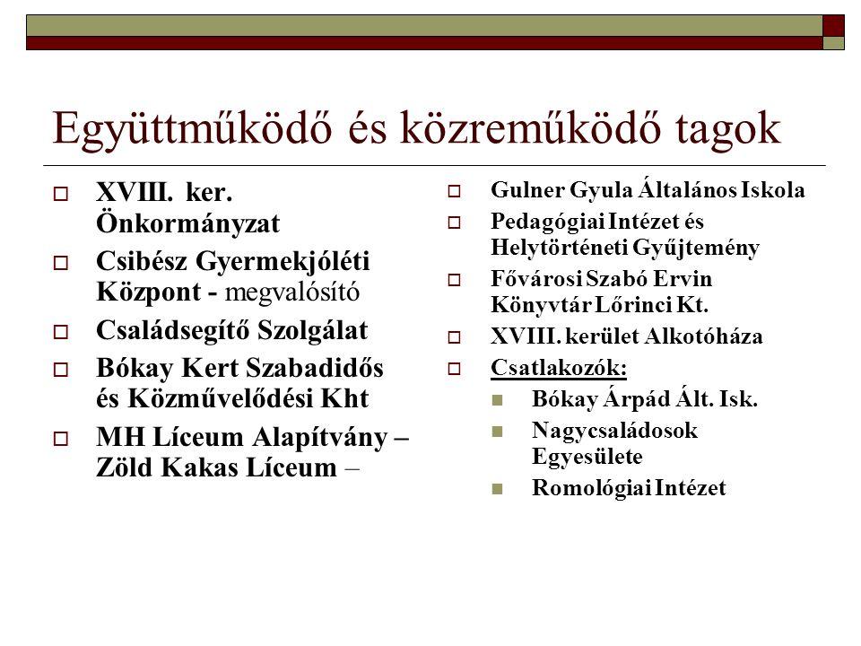 Együttműködő és közreműködő tagok  XVIII. ker. Önkormányzat  Csibész Gyermekjóléti Központ - megvalósító  Családsegítő Szolgálat  Bókay Kert Szaba