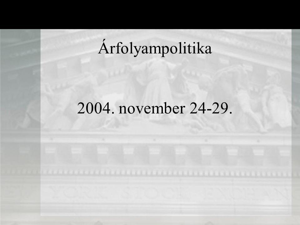 Árfolyampolitika 2004. november 24-29.