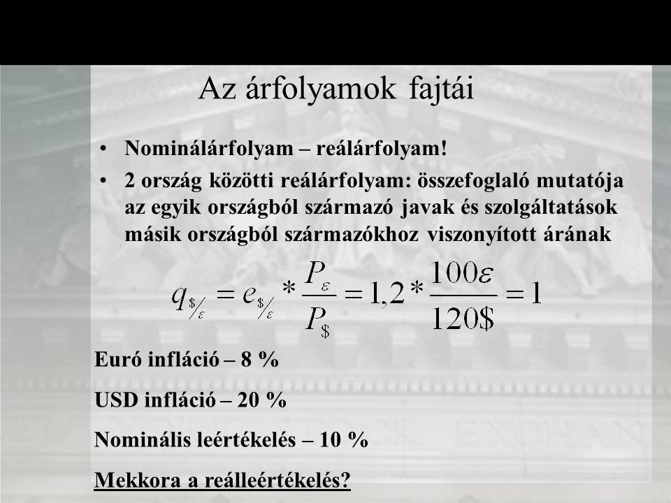 Az árfolyamok fajtái •Nominálárfolyam – reálárfolyam! •2 ország közötti reálárfolyam: összefoglaló mutatója az egyik országból származó javak és szolg