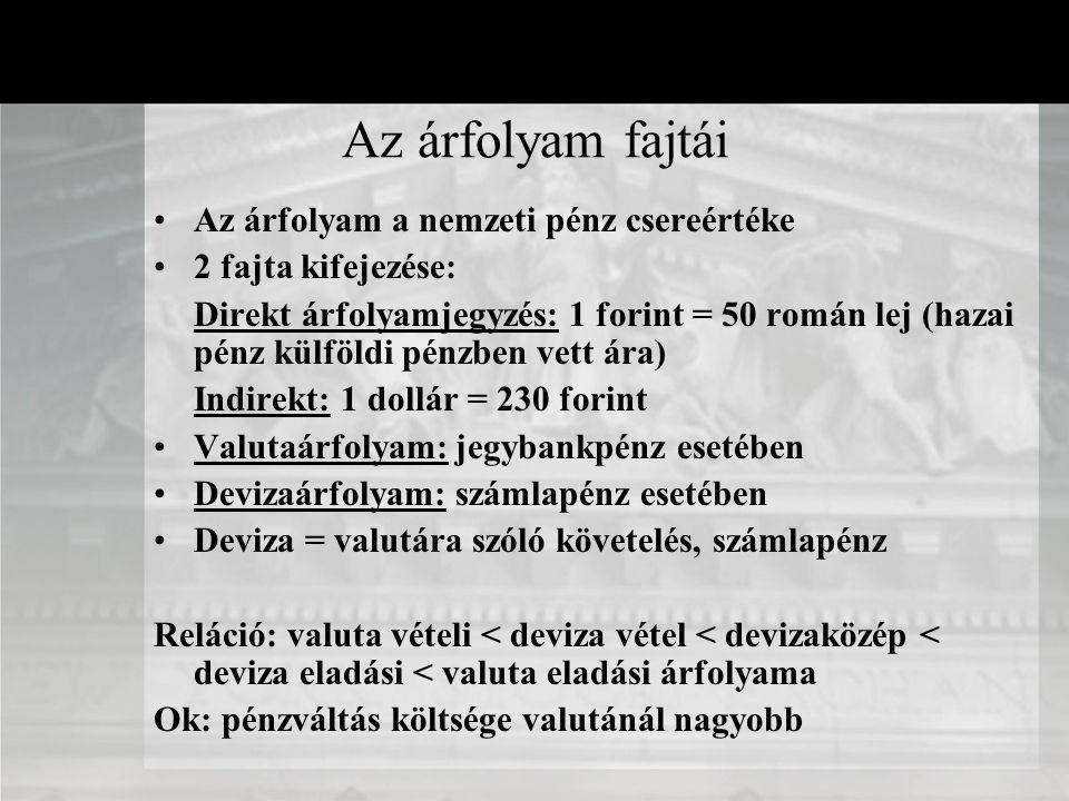 Az árfolyam fajtái •Az árfolyam a nemzeti pénz csereértéke •2 fajta kifejezése: Direkt árfolyamjegyzés: 1 forint = 50 román lej (hazai pénz külföldi p
