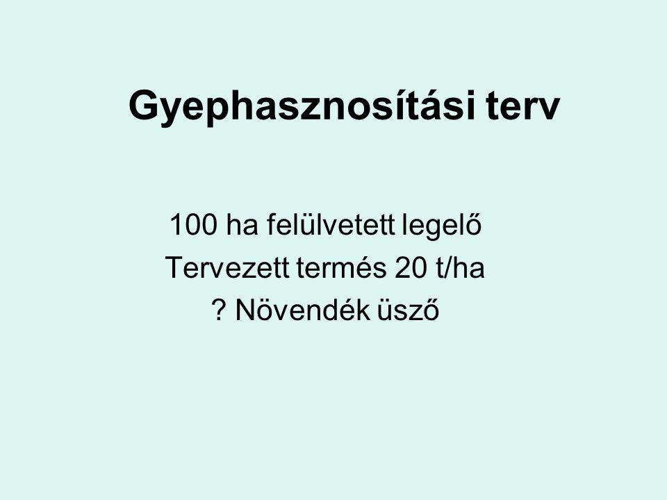 Gyephasznosítási terv 100 ha felülvetett legelő Tervezett termés 20 t/ha ? Növendék üsző