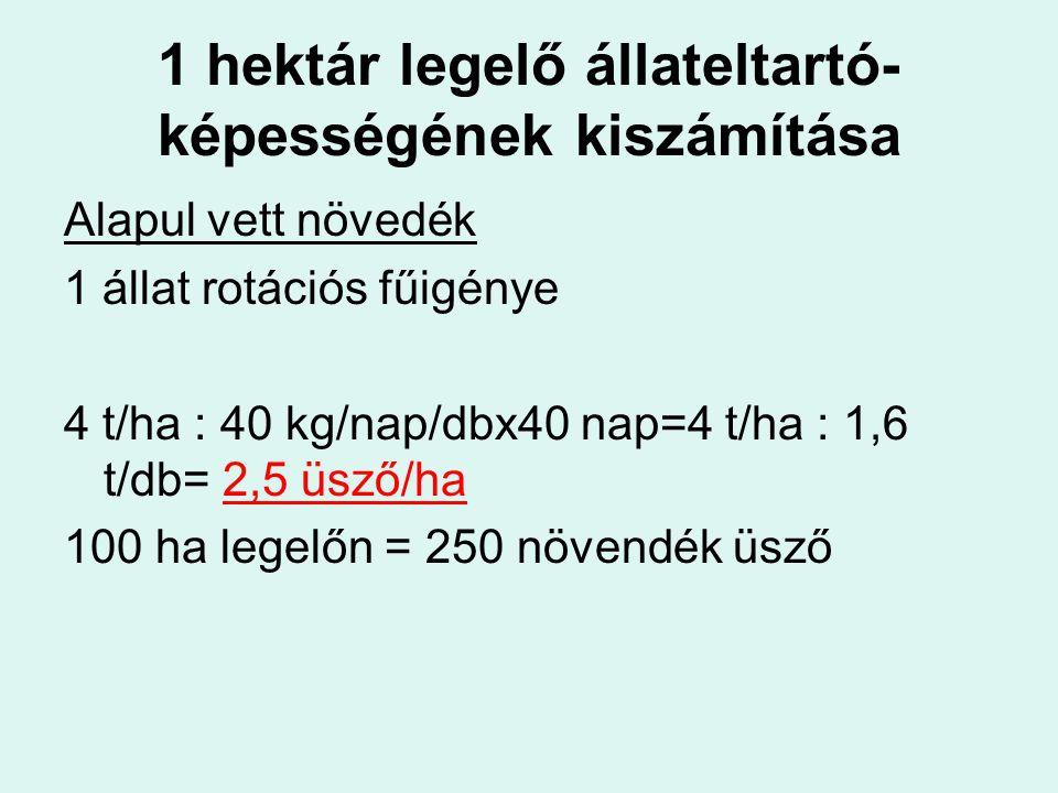 1 hektár legelő állateltartó- képességének kiszámítása Alapul vett növedék 1 állat rotációs fűigénye 4 t/ha : 40 kg/nap/dbx40 nap=4 t/ha : 1,6 t/db= 2