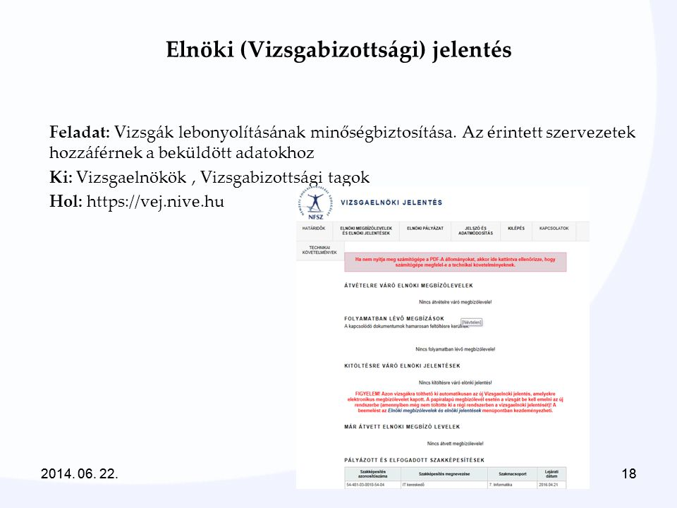 2014. 06. 22.182014. 06. 22.18 Elnöki (Vizsgabizottsági) jelentés Feladat: Vizsgák lebonyolításának minőségbiztosítása. Az érintett szervezetek hozzáf