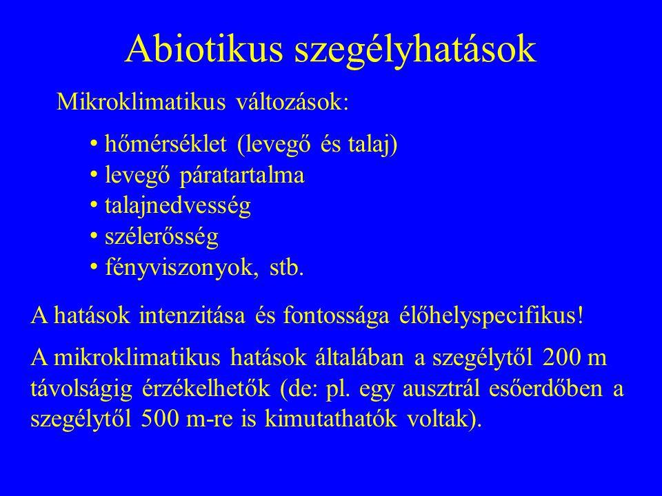 Abiotikus szegélyhatások Mikroklimatikus változások: • hőmérséklet (levegő és talaj) • levegő páratartalma • talajnedvesség • szélerősség • fényviszon
