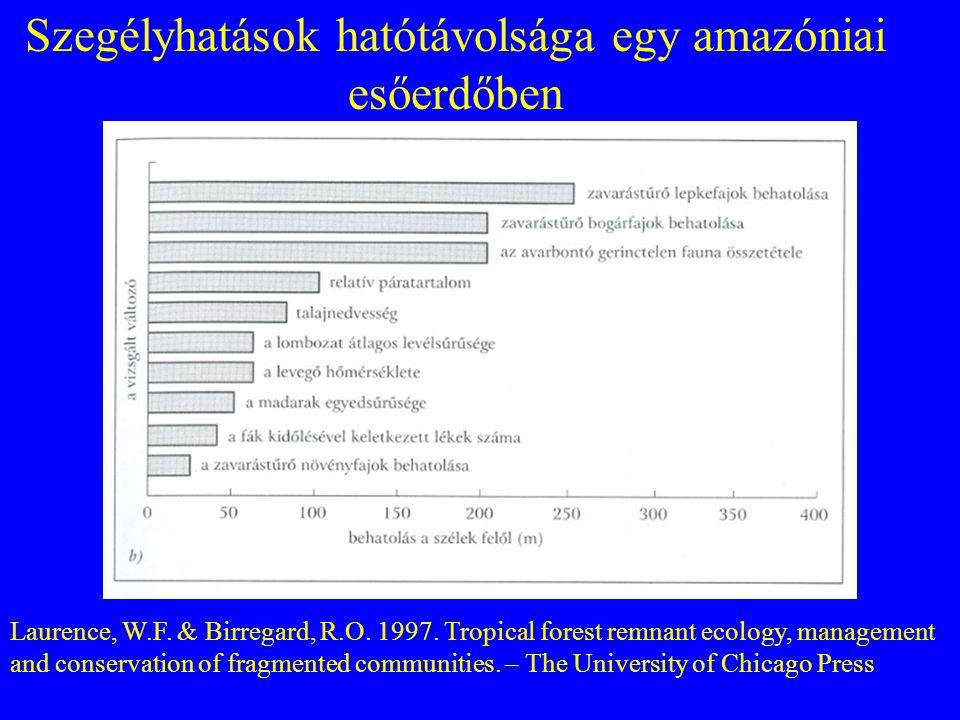 Szegélyhatások hatótávolsága egy amazóniai esőerdőben Laurence, W.F. & Birregard, R.O. 1997. Tropical forest remnant ecology, management and conservat