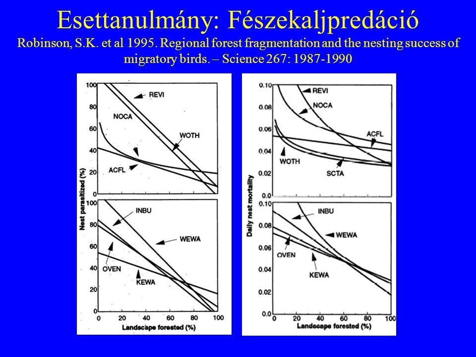 Esettanulmány: Fészekaljpredáció Robinson, S.K. et al 1995. Regional forest fragmentation and the nesting success of migratory birds. – Science 267: 1