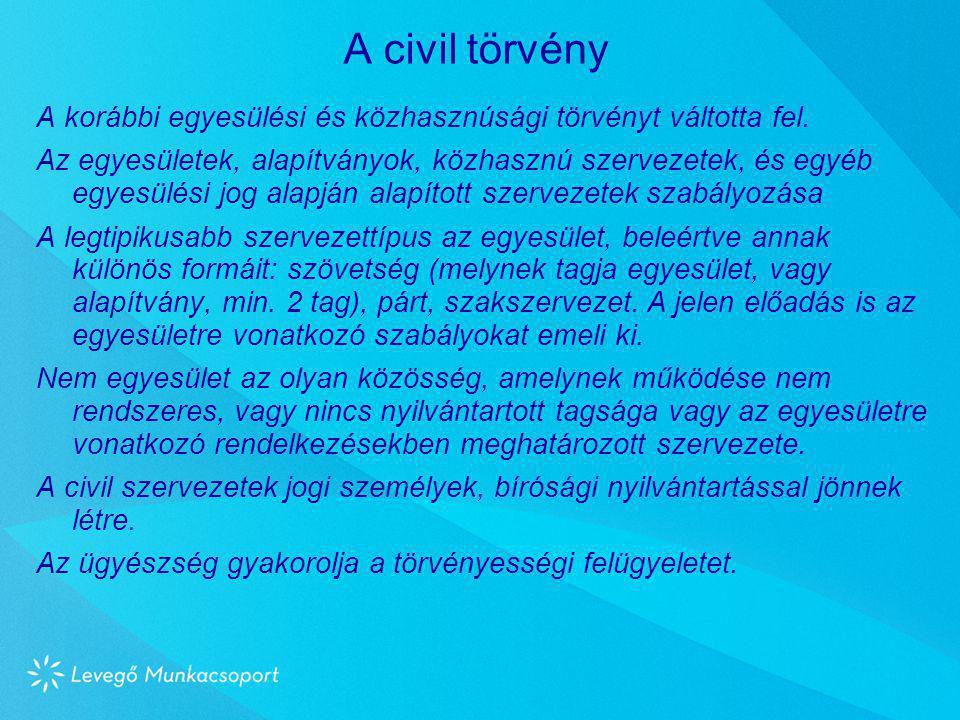 A civil törvény A korábbi egyesülési és közhasznúsági törvényt váltotta fel. Az egyesületek, alapítványok, közhasznú szervezetek, és egyéb egyesülési
