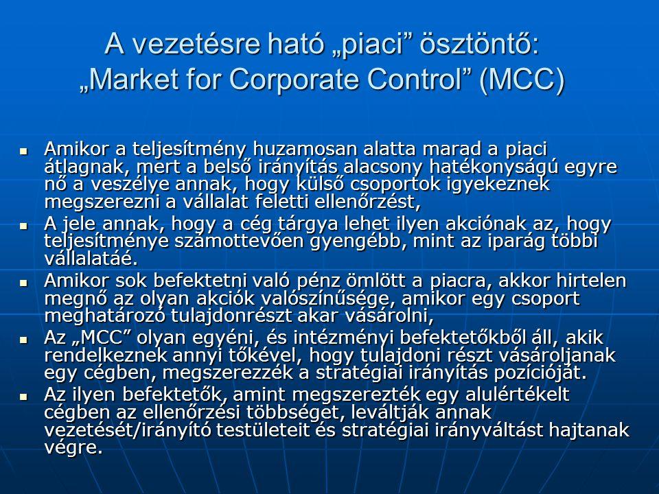 """A vezetésre ható """"piaci"""" ösztöntő: """"Market for Corporate Control"""" (MCC)  Amikor a teljesítmény huzamosan alatta marad a piaci átlagnak, mert a belső"""