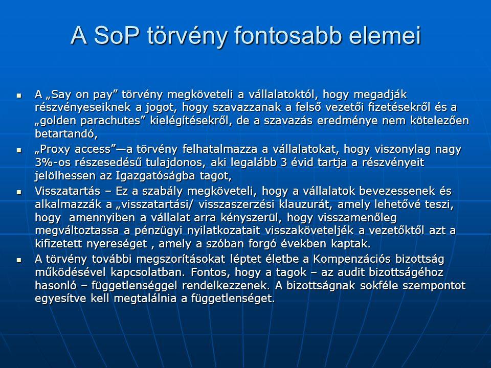 """A SoP törvény fontosabb elemei  A """"Say on pay"""" törvény megköveteli a vállalatoktól, hogy megadják részvényeseiknek a jogot, hogy szavazzanak a felső"""