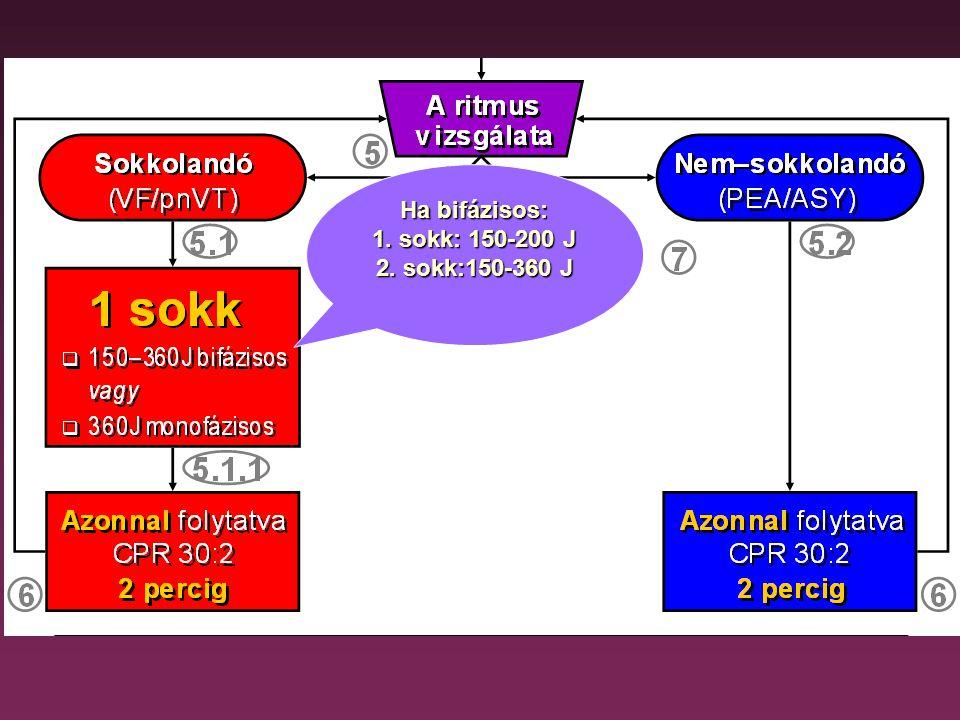 GŐBL – TÓTH 2006 Defibrillációs stratégia  VF/pnVT: egyszeri defibrillálás, utána azonnal CPR (30:2) folyamatosan 2 percig, majd ritmusanalízis, rend