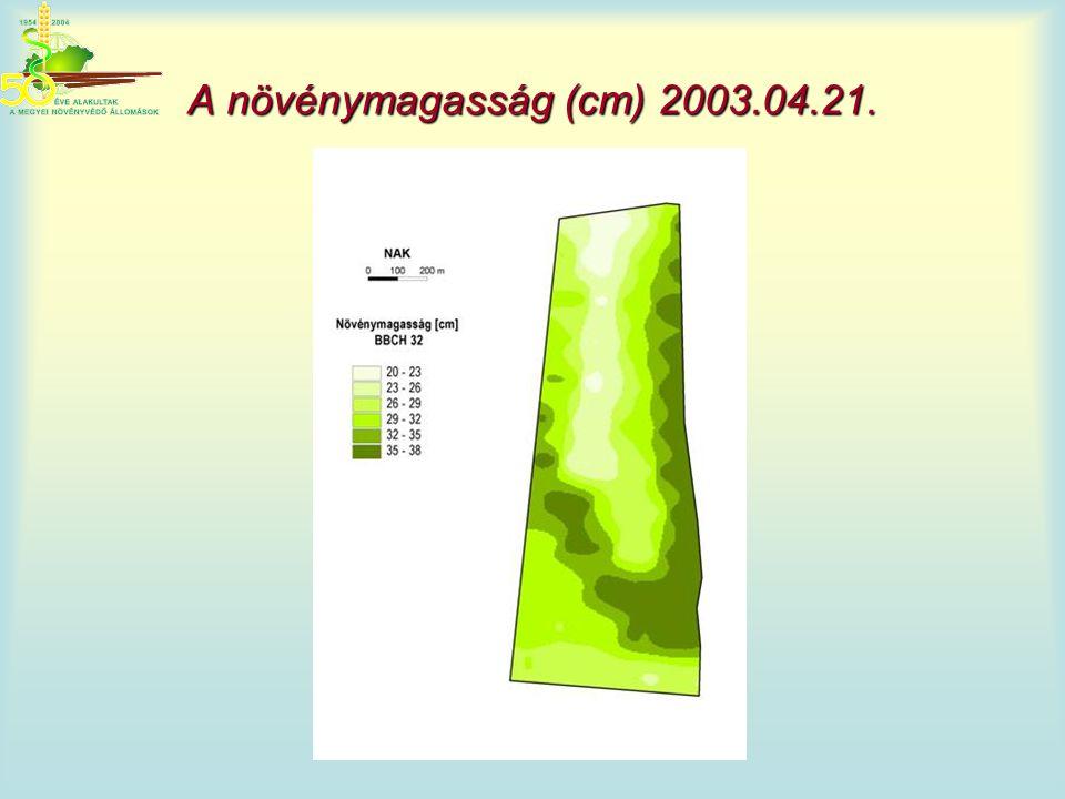 A növénymagasság (cm) 2003.04.21.