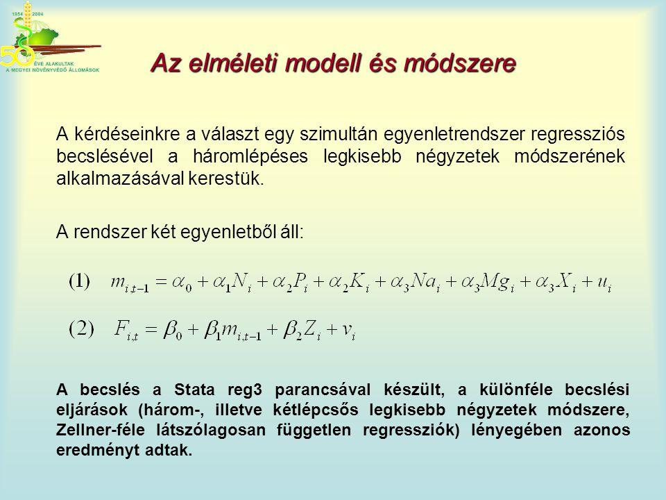 Az elméleti modell és módszere A kérdéseinkre a választ egy szimultán egyenletrendszer regressziós becslésével a háromlépéses legkisebb négyzetek móds
