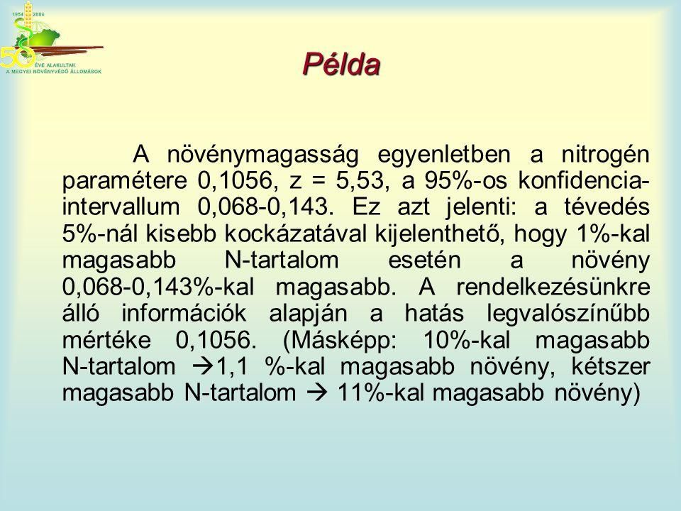 Példa A növénymagasság egyenletben a nitrogén paramétere 0,1056, z = 5,53, a 95%-os konfidencia- intervallum 0,068-0,143. Ez azt jelenti: a tévedés 5%