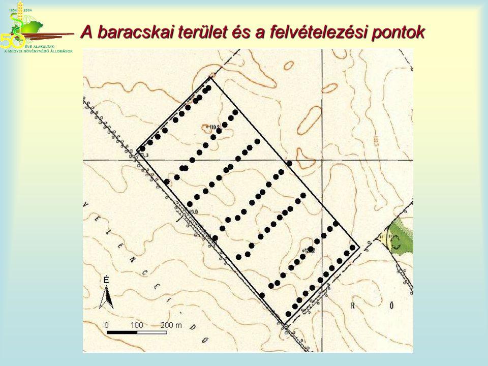 A baracskai terület és a felvételezési pontok