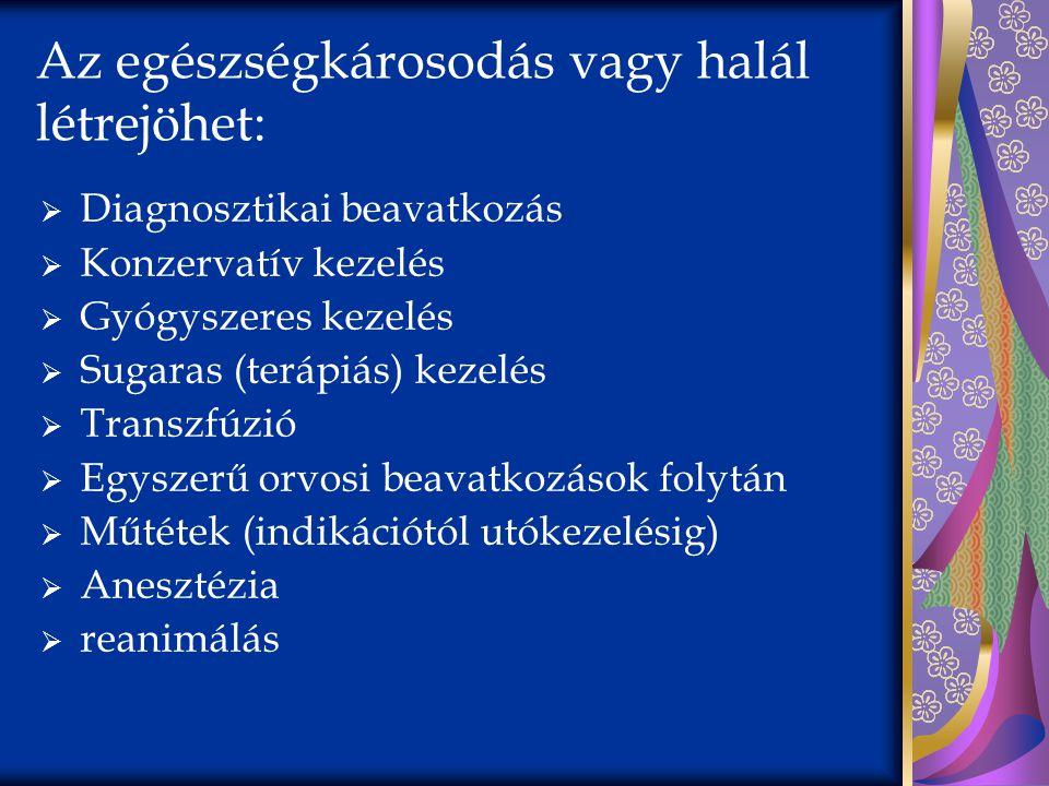 Az egészségkárosodás vagy halál létrejöhet:  Diagnosztikai beavatkozás  Konzervatív kezelés  Gyógyszeres kezelés  Sugaras (terápiás) kezelés  Tra