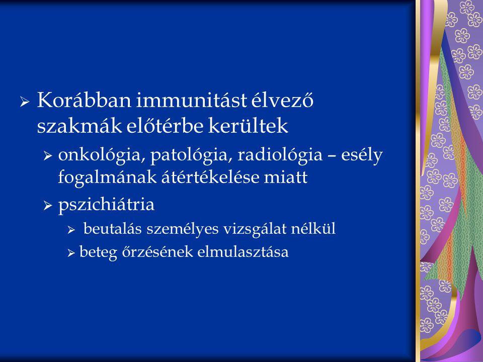  Korábban immunitást élvező szakmák előtérbe kerültek  onkológia, patológia, radiológia – esély fogalmának átértékelése miatt  pszichiátria  beuta