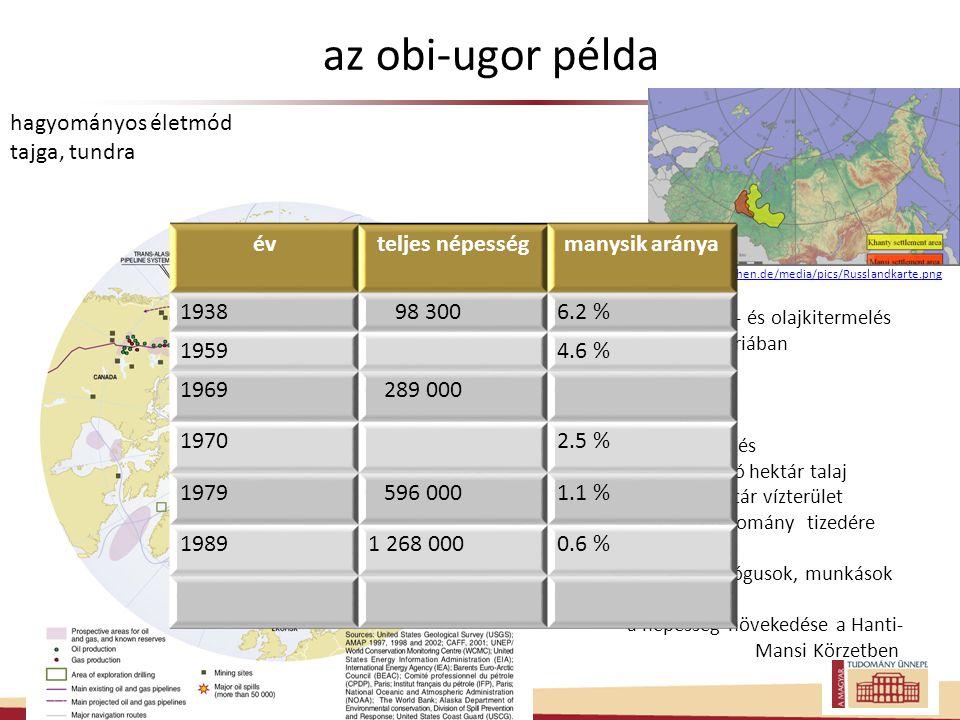 hagyományos életmód tajga, tundra az obi-ugor példa Szeverényi: INNET-projektum http://www.babel.gwi.uni-muenchen.de/media/pics/Russlandkarte.png • 1960-as évek: földgáz- és olajkitermelés kezdete Nyugat-Szibériában • következmények - terület kisajátítása - ipar növekedése - környezetszennyezés - 1960: 6 millió hektár talaj - 200 000 hektár vízterület - rénszarvasállomány tizedére csökkenése - bevándorlás (geológusok, munkások stb.) - a népesség növekedése a Hanti- Mansi Körzetben évteljes népességmanysik aránya 1938 98 3006.2 % 19594.6 % 1969 289 000 19702.5 % 1979 596 0001.1 % 19891 268 0000.6 %