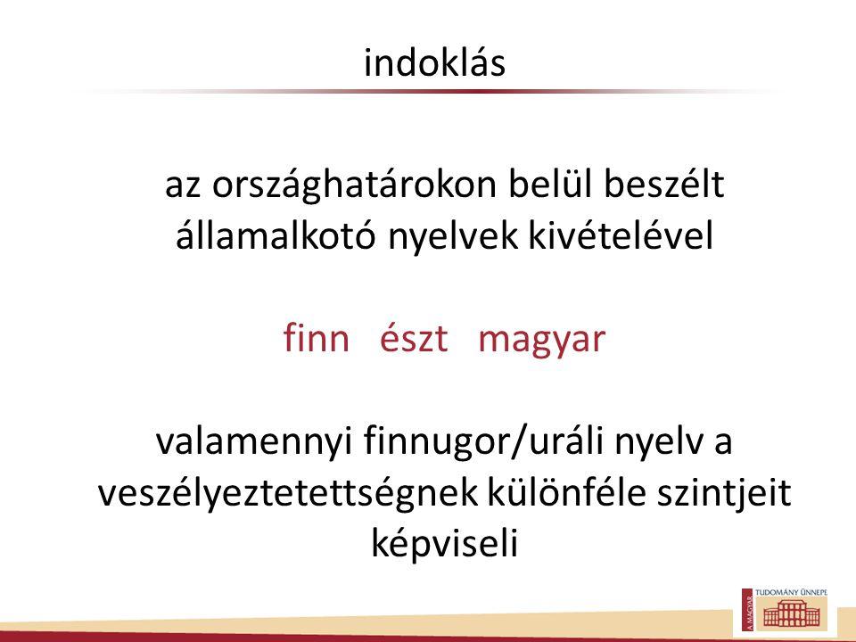 indoklás az országhatárokon belül beszélt államalkotó nyelvek kivételével finn észt magyar valamennyi finnugor/uráli nyelv a veszélyeztetettségnek különféle szintjeit képviseli