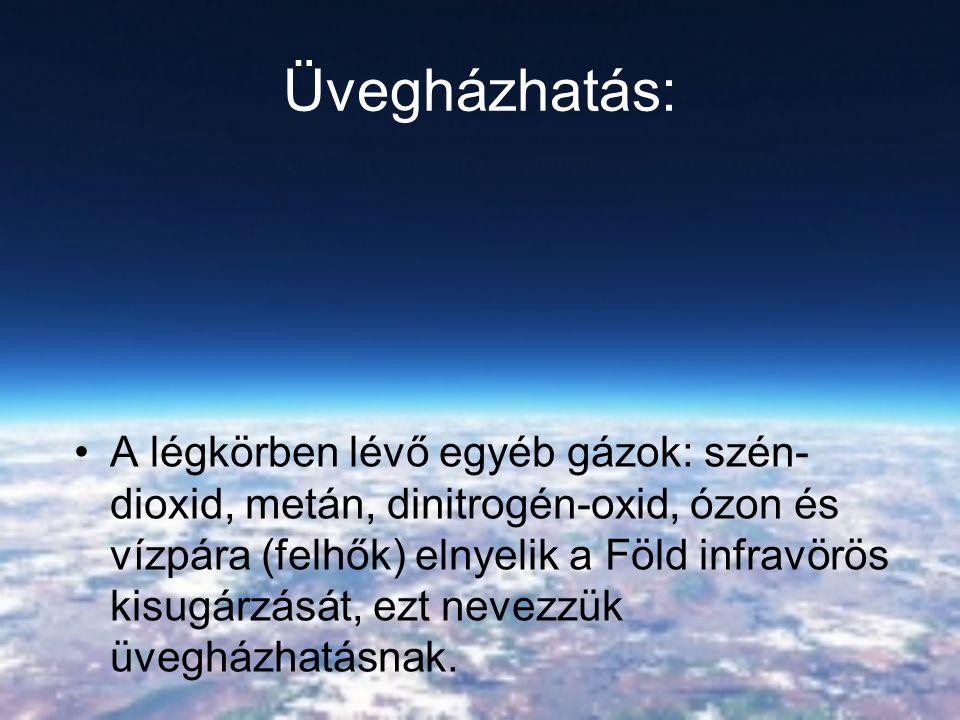 Üvegházhatás: •A légkörben lévő egyéb gázok: szén- dioxid, metán, dinitrogén-oxid, ózon és vízpára (felhők) elnyelik a Föld infravörös kisugárzását, ezt nevezzük üvegházhatásnak.