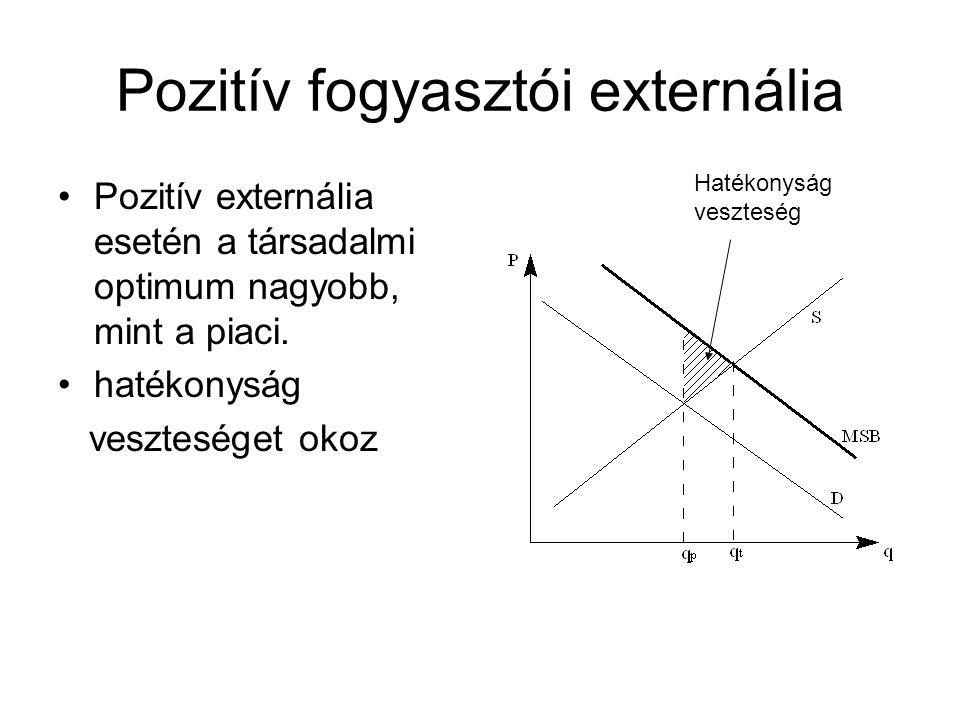 Pozitív fogyasztói externália •Pozitív externália esetén a társadalmi optimum nagyobb, mint a piaci. •hatékonyság veszteséget okoz Hatékonyság vesztes