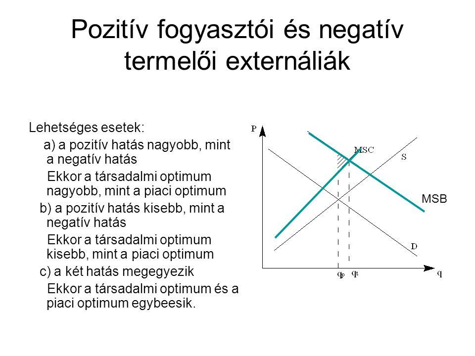 Pozitív fogyasztói és negatív termelői externáliák Lehetséges esetek: a) a pozitív hatás nagyobb, mint a negatív hatás Ekkor a társadalmi optimum nagy