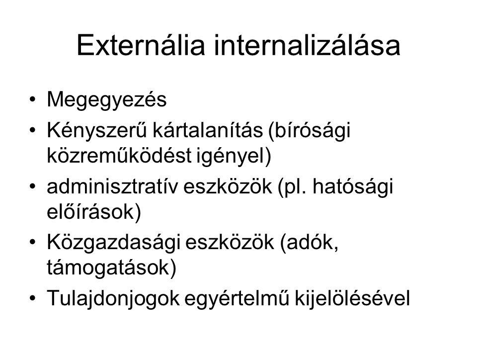 Externália internalizálása •Megegyezés •Kényszerű kártalanítás (bírósági közreműködést igényel) •adminisztratív eszközök (pl. hatósági előírások) •Köz