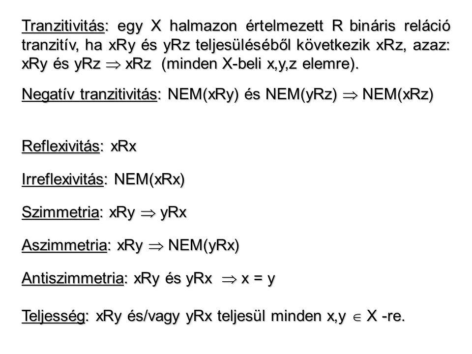 Tranzitivitás: egy X halmazon értelmezett Rbináris reláció tranzitív, ha xRy és yRz teljesüléséből következik xRz, azaz: xRy és yRz  xRz (minden X-be