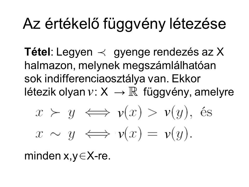 Az értékelő függvény létezése Tétel: Legyen gyenge rendezés az X halmazon, melynek megszámlálhatóan sok indifferenciaosztálya van. Ekkor létezik olyan