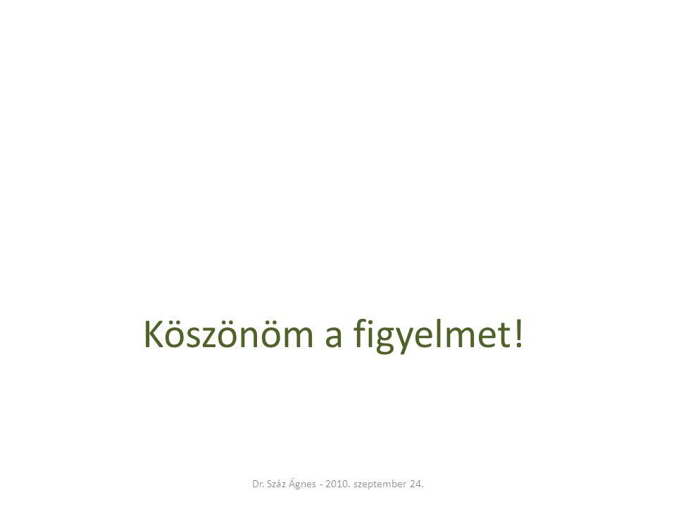 Köszönöm a figyelmet! Dr. Száz Ágnes - 2010. szeptember 24.