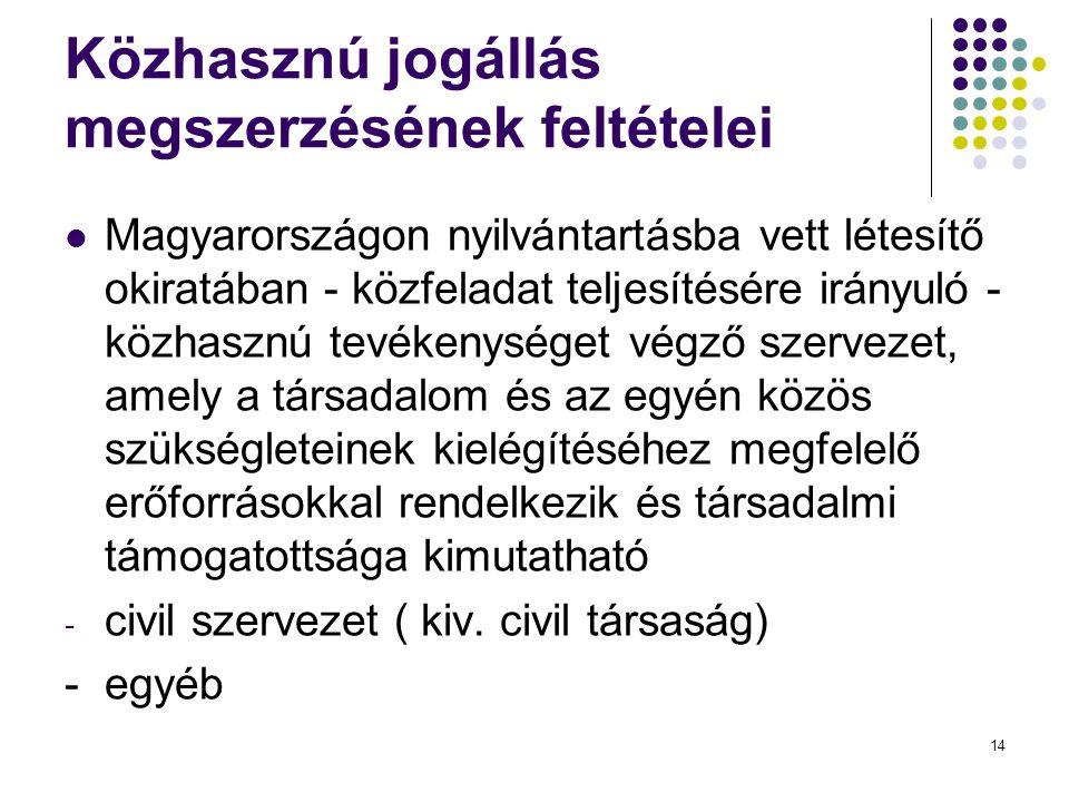 Közhasznú jogállás megszerzésének feltételei  Magyarországon nyilvántartásba vett létesítő okiratában - közfeladat teljesítésére irányuló - közhasznú