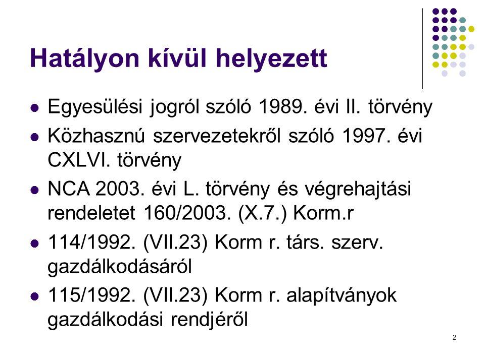 Hatályon kívül helyezett  Egyesülési jogról szóló 1989. évi II. törvény  Közhasznú szervezetekről szóló 1997. évi CXLVI. törvény  NCA 2003. évi L.
