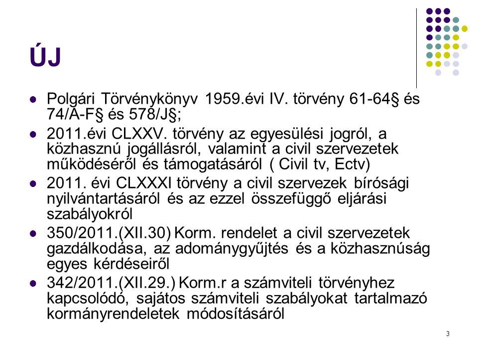 3 ÚJ  Polgári Törvénykönyv 1959.évi IV. törvény 61-64§ és 74/A-F§ és 578/J§;  2011.évi CLXXV. törvény az egyesülési jogról, a közhasznú jogállásról,