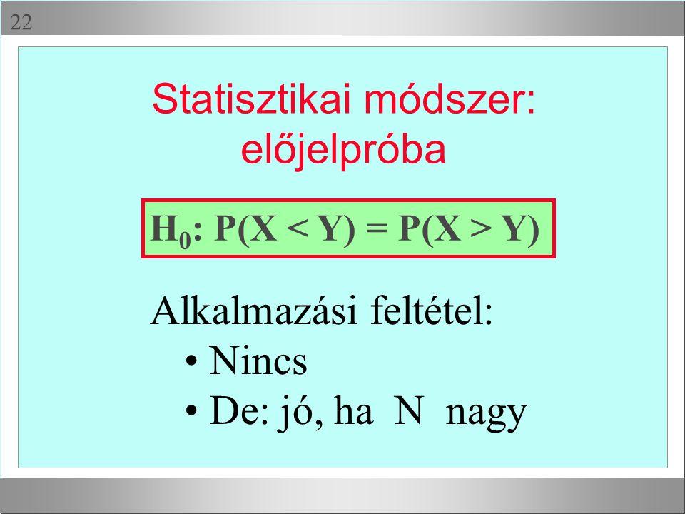  Statisztikai módszer: előjelpróba H 0 : P(X Y) Alkalmazási feltétel: • Nincs • De: jó, ha N nagy