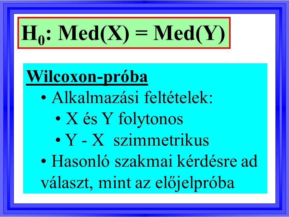 H 0 : Med(X) = Med(Y) Wilcoxon-próba • Alkalmazási feltételek: • X és Y folytonos • Y - X szimmetrikus • Hasonló szakmai kérdésre ad választ, mint az előjelpróba