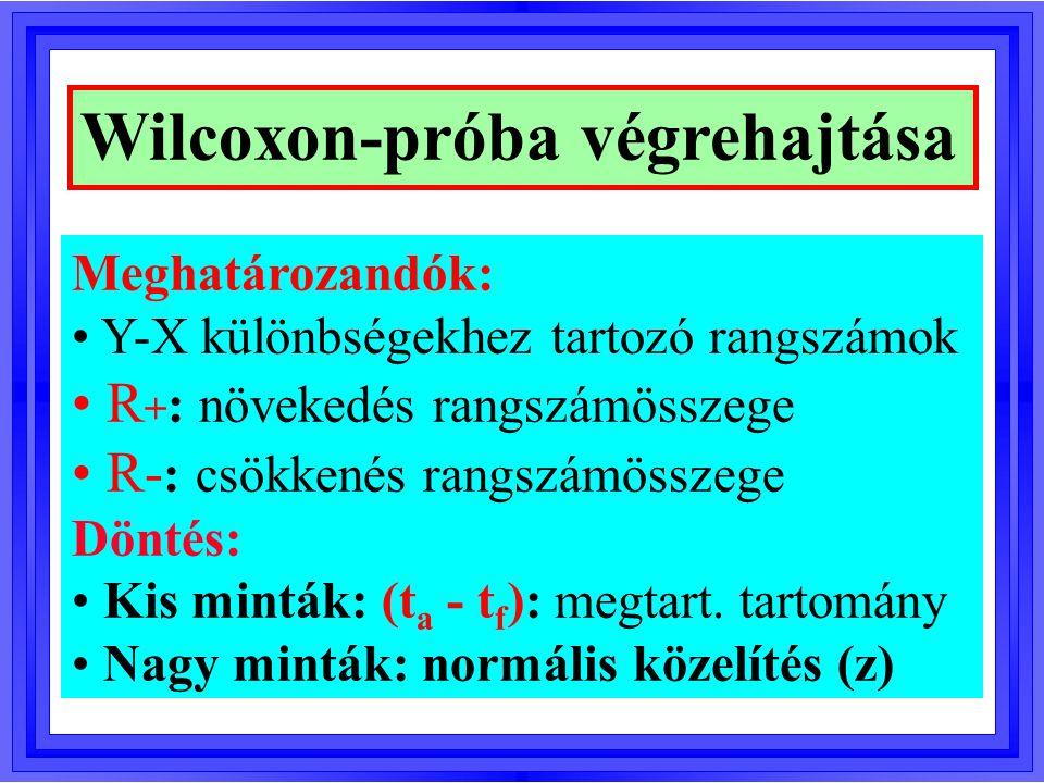 Wilcoxon-próba végrehajtása Meghatározandók: • Y-X különbségekhez tartozó rangszámok • R + : növekedés rangszámösszege • R- : csökkenés rangszámösszege Döntés: • Kis minták: (t a - t f ): megtart.