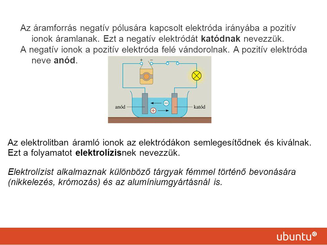 Az áramforrás negatív pólusára kapcsolt elektróda irányába a pozitív ionok áramlanak. Ezt a negatív elektródát katódnak nevezzük. A negatív ionok a po