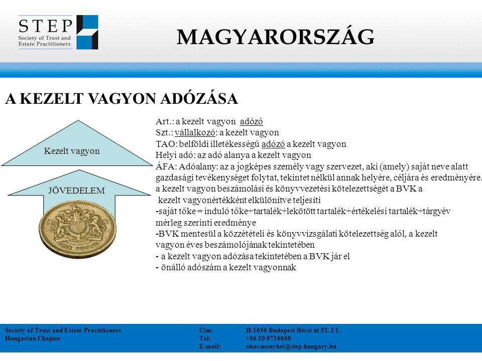 MAGYARORSZÁG Kezelt vagyon JÖVEDELEM A KEZELT VAGYON ADÓZÁSA Society of Trust and Estate Practitioners Cím:H-1036 Budapest Bécsi út 52. I/1. Hungarian