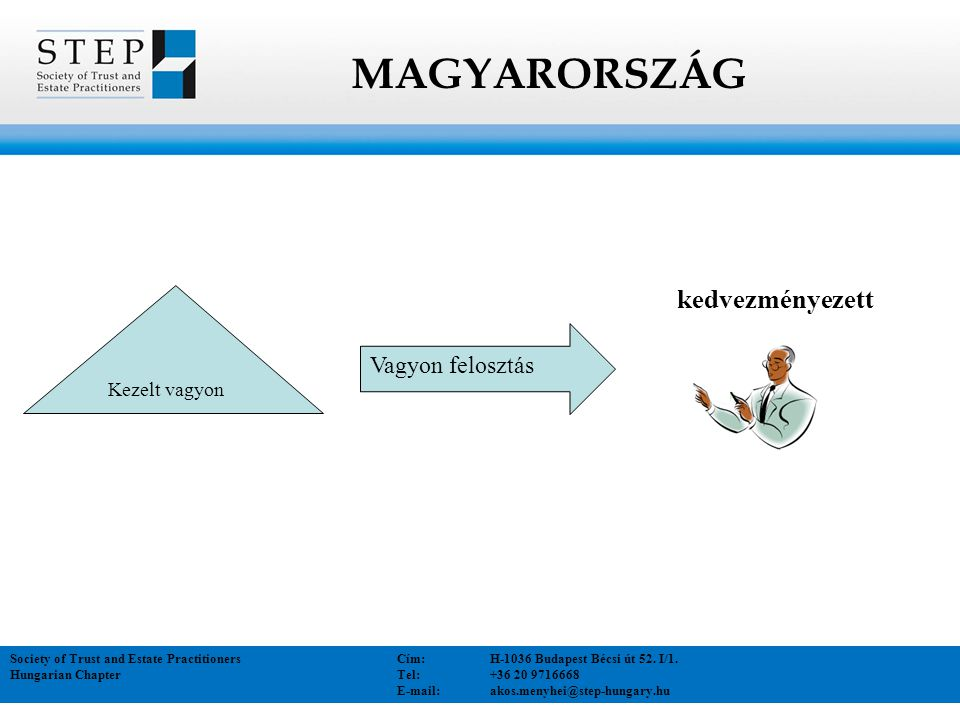 MAGYARORSZÁG Kezelt vagyon Vagyon felosztás kedvezményezett Society of Trust and Estate Practitioners Cím:H-1036 Budapest Bécsi út 52. I/1. Hungarian