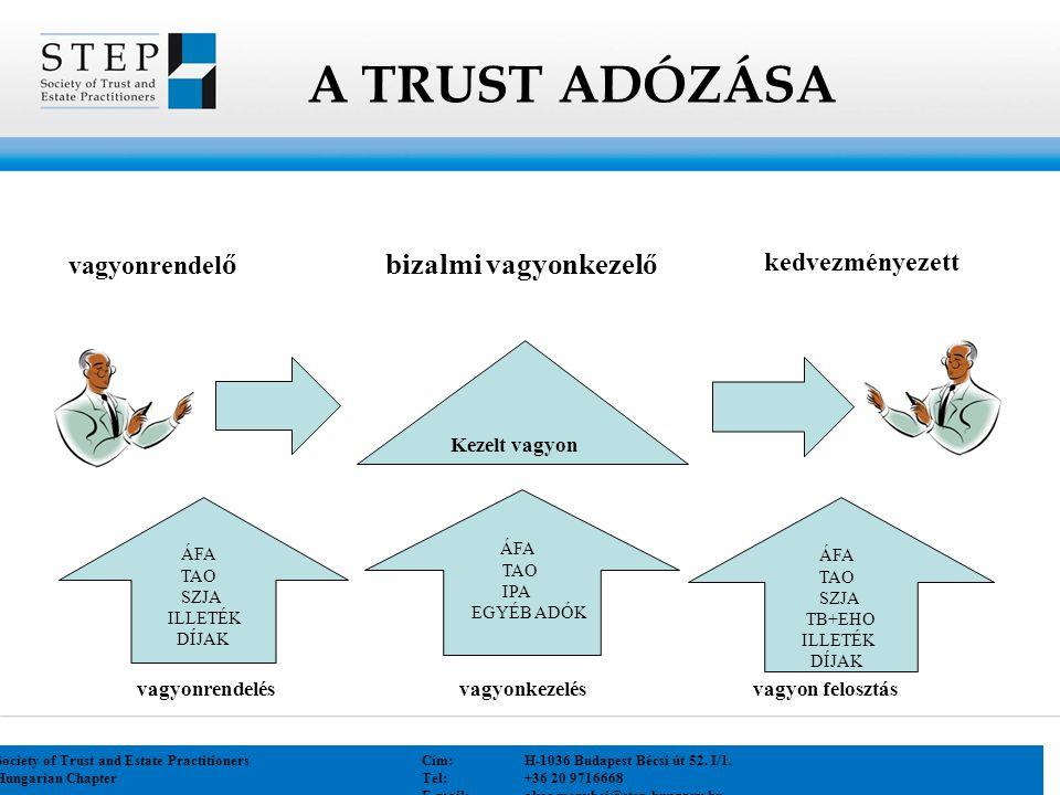 A TRUST ADÓZÁSA Kezelt vagyon ÁFA TAO IPA EGYÉB ADÓK ÁFA TAO SZJA ILLETÉK DÍJAK ÁFA TAO SZJA TB+EHO ILLETÉK DÍJAK vagyonrendel ő kedvezményezett bizal