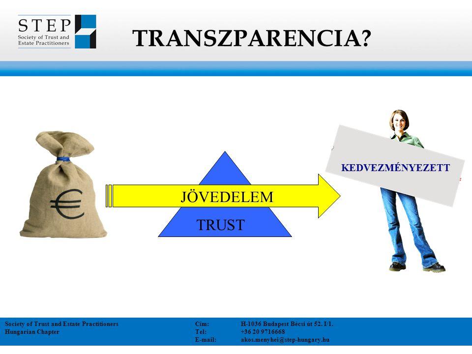 A kezelt vagyon vagy annak haszna kiadása KedvezményezettMagánszemélyGazdálkodó szervezet Illetéktranszparencia -mintha közvetlenül a vagyonrendelőtől szerezte volna - ha visszterhes jogviszonyra tekintettel kötötték a BVK, akkor a kedvezményezett visszterhes vagyonátruházási illetéket fizet - nem tárgya az illetéknek, ha a vagyonátruházó szerez transzparencia - mintha közvetlenül a vagyonrendelőtől szerezte volna - ha visszterhes jogviszonyra tekintettel kötötték a BVK, akkor a kedvezményezett visszterhes vagyonátruházási illetéket fizet nem tárgya az illetéknek, ha a vagyonátruházó szerez Helyi adóNINCS