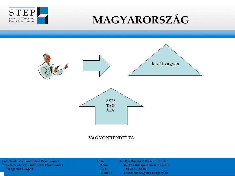 Vagyonrendelés VAGYONRENDELÉS VagyonrendelőMagánszemélyGazdálkodó szervezet SZJANINCS.