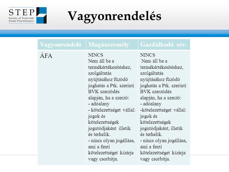 Vagyonrendelés VagyonrendelőMagánszemélyGazdálkodó szv. ÁFA NINCS Nem áll be a termékértékesítéshez, szolgáltatás nyújtásához fűződő joghatás a Ptk. s