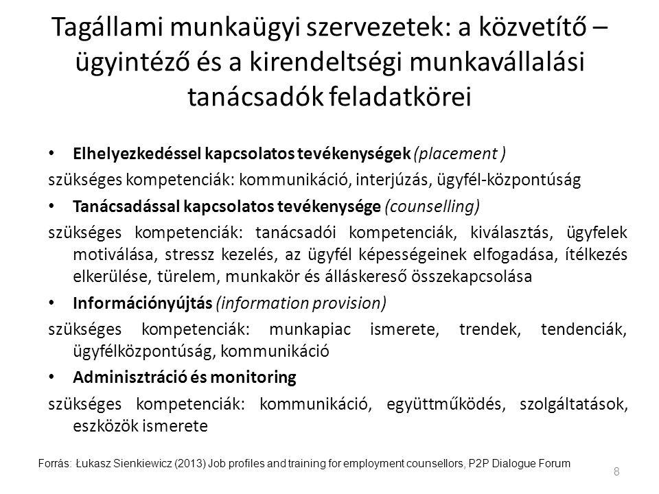 Tagállami munkaügyi szervezetek: a közvetítő – ügyintéző és a kirendeltségi munkavállalási tanácsadók feladatkörei • Elhelyezkedéssel kapcsolatos tevé