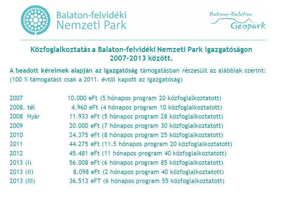 Közfoglalkoztatás a Balaton-felvidéki Nemzeti Park Igazgatóságon 2007-2013 között.