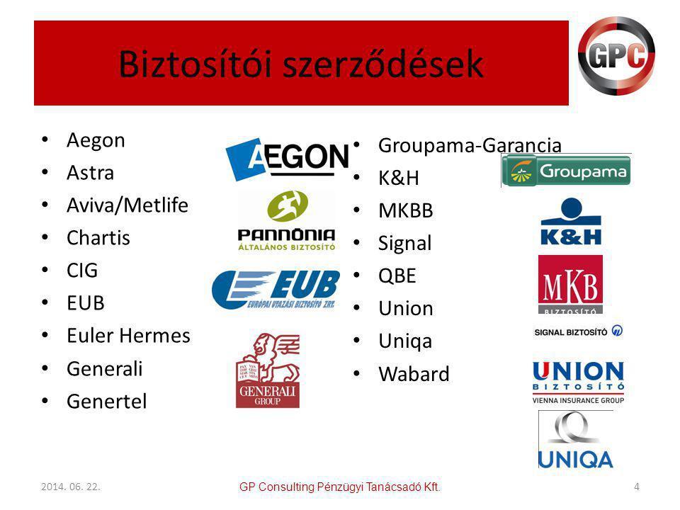 Biztosítói szerződések • Aegon • Astra • Aviva/Metlife • Chartis • CIG • EUB • Euler Hermes • Generali • Genertel • Groupama-Garancia • K&H • MKBB • Signal • QBE • Union • Uniqa • Wabard 2014.